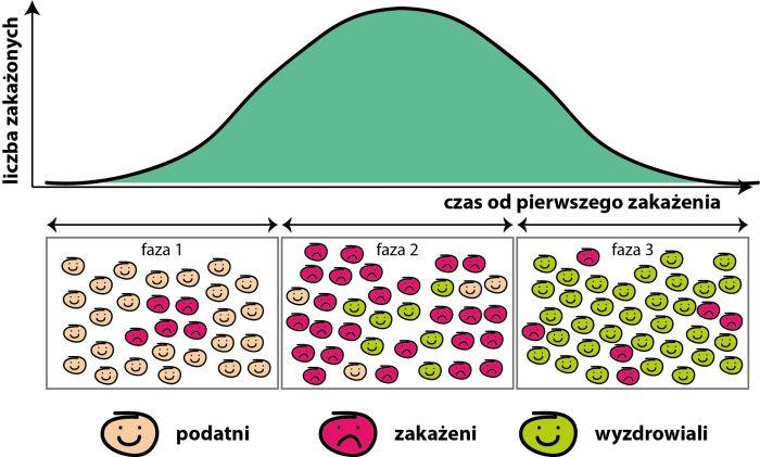http://naukawpolsce.pap.pl